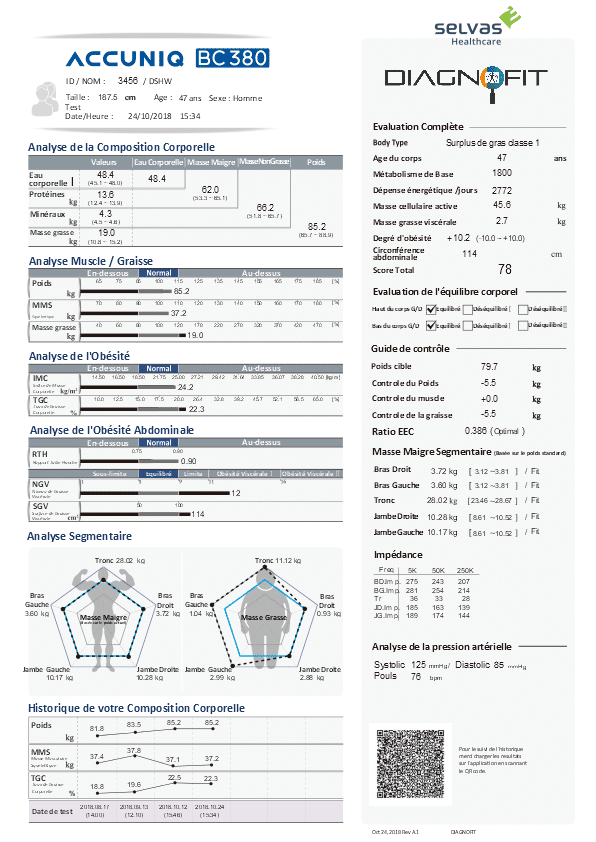 Bilan Accuniq BC380, analyseur de composition corporelle par bio impédancemétrie