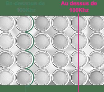 schéma de mesure de composition corporelle d'un tissu maigre par bio impédancemétrie multifréquences accuniq